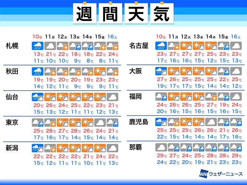 沖縄 天気 予報 沖縄県の天気 - 日本気象協会 tenki.jp