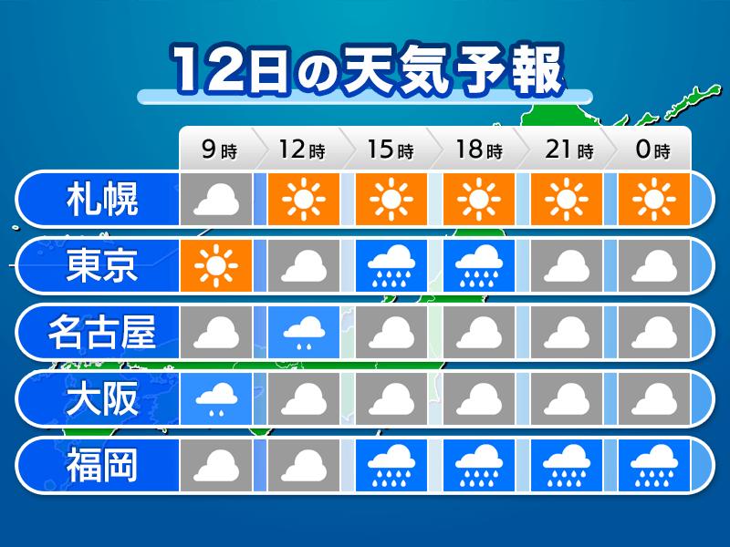 関東梅雨明け 2020 予想