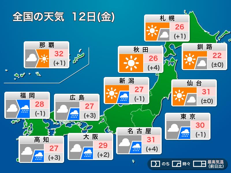 横浜 10 日間 天気
