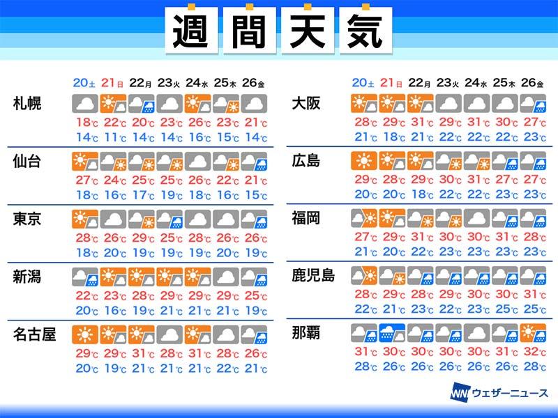 沖縄 天気 予報 沖縄県那覇市の天気予報 - ウェザーニュース