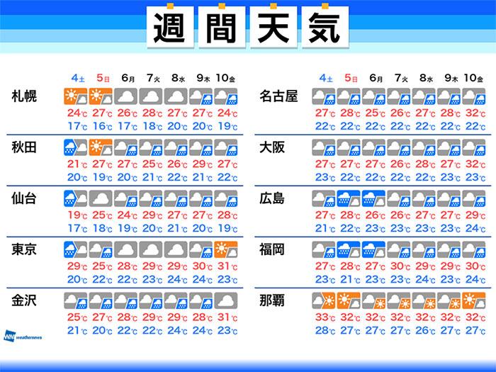 大阪梅雨明けいつ