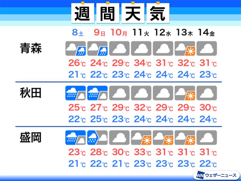 明け 予想 梅雨 2019