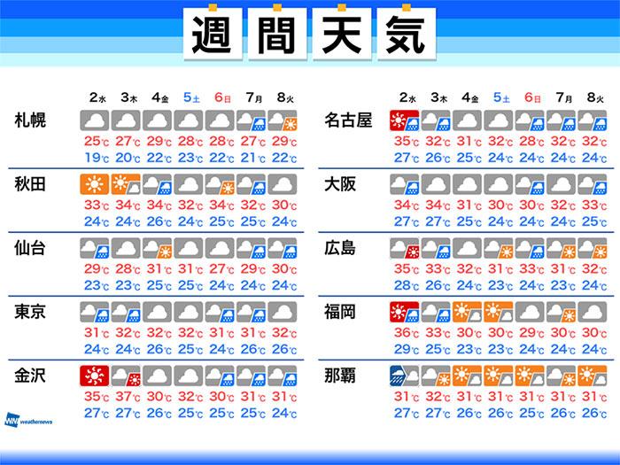 過去 天気 広島 の 広島(広島県)の10日間天気・18日間天気予報 |