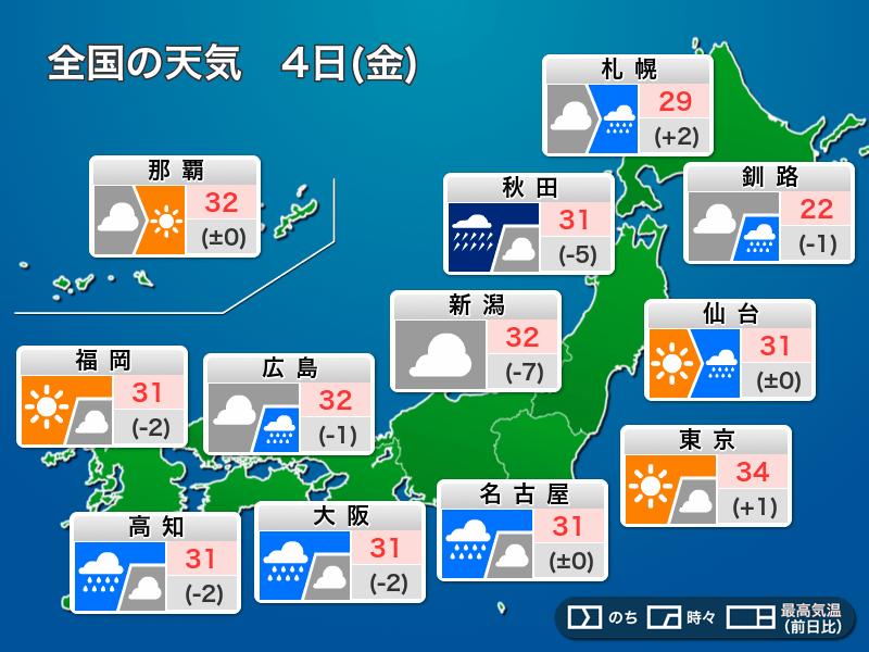 の 古河 今日 天気 気象庁