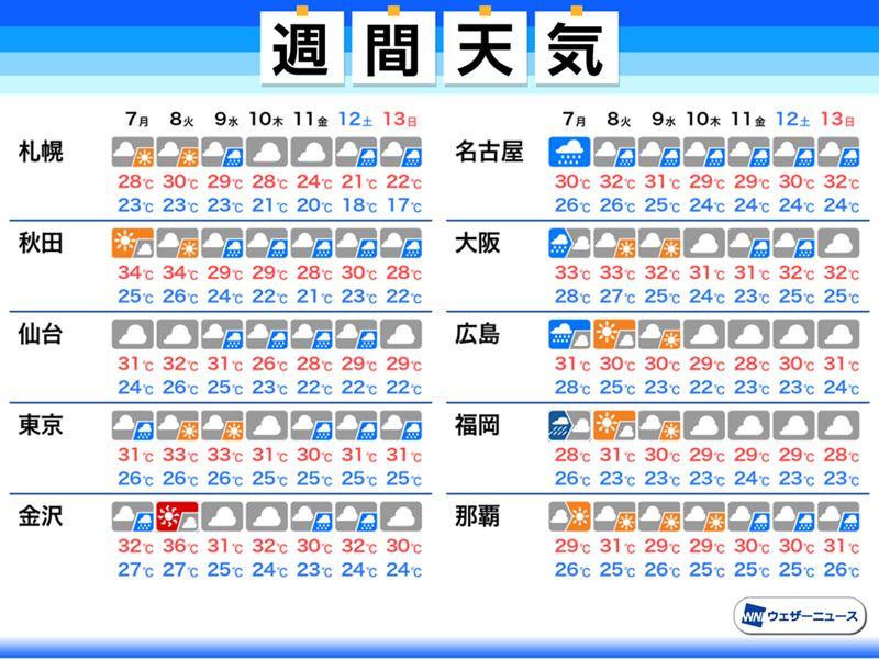 天気 明日 北上 の