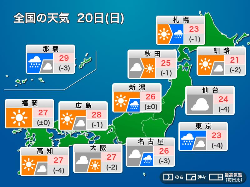 今日20日(日)の天気 四連休二日目は関東や東海で雨 - ウェザーニュース