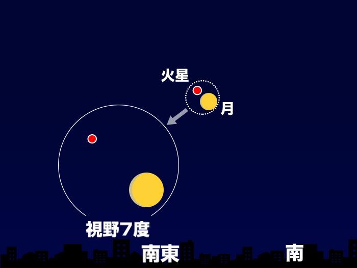 ☆10月の天体イベント☆中秋の名月や火星の最接近などイベント ...