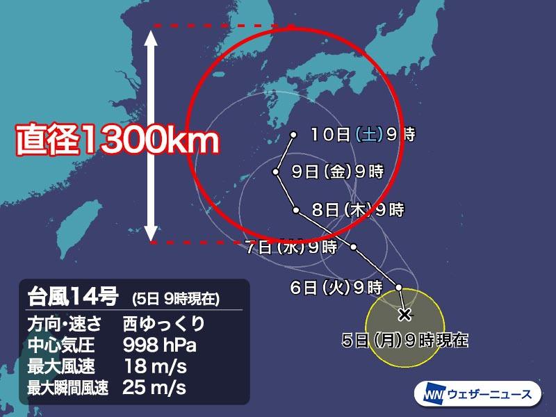 予報 台風 進路