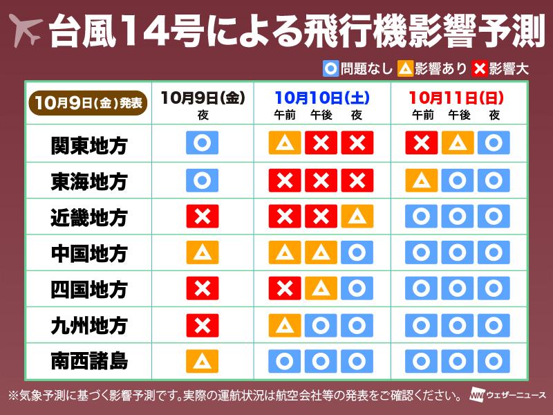 台風14号による鉄道、道路、航空、各交通機関への影響予測 - ウェザー ...