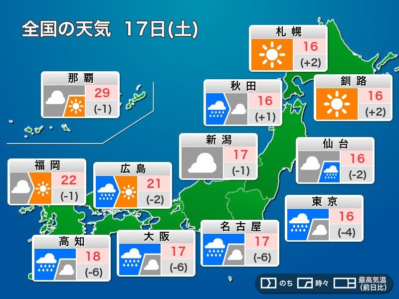 気温 上旬 11 月