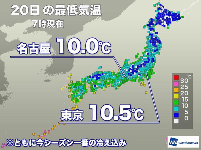 今朝は東京や名古屋で今季一番の寒さ 一桁目前の冷え込みに - ウェザー ...