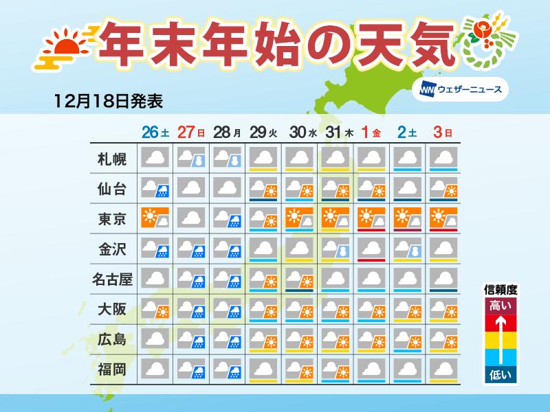 週間 浜松 2 天気 予報