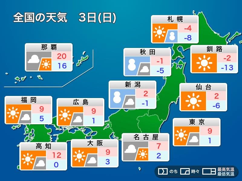 の 天気 半田 明日