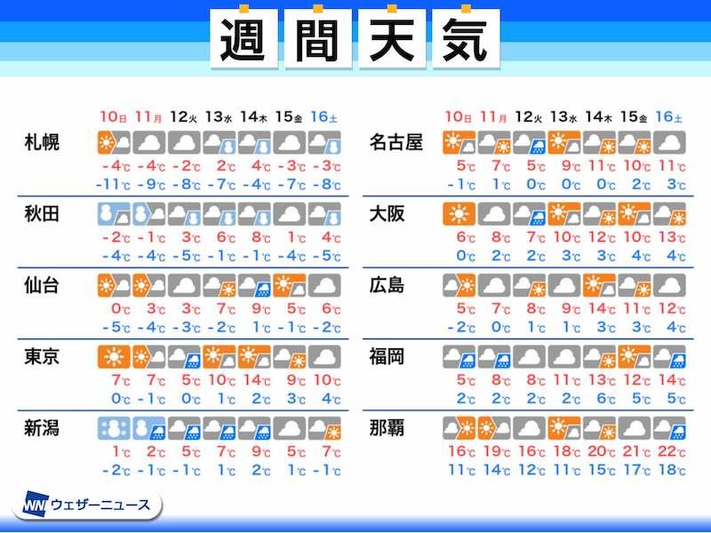 1 時間 天気 横浜 神奈川 東部(横浜)の天気