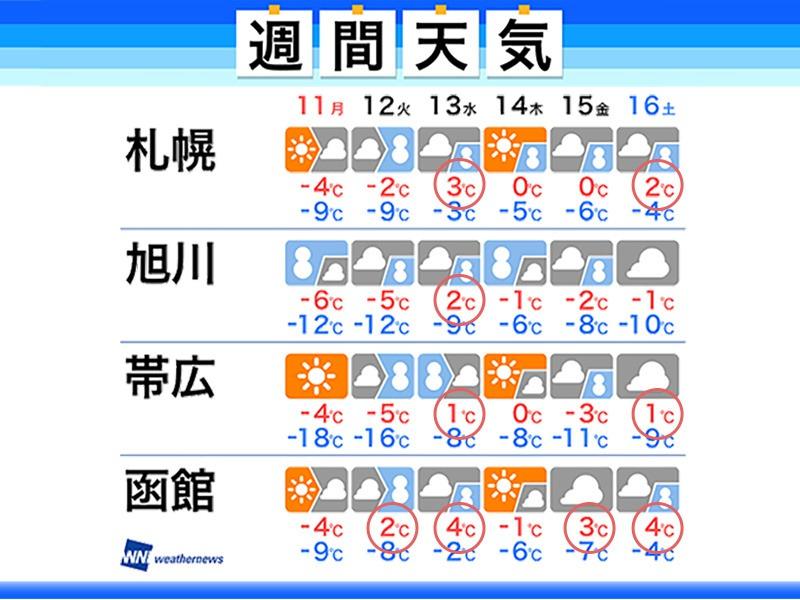 旭川 天気 1 時間 上川町の1時間天気 - 日本気象協会 tenki.jp