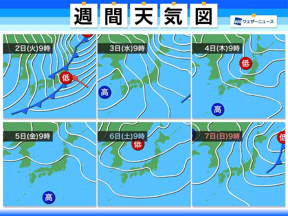 天気 二 予報 週間 二王子岳の天気