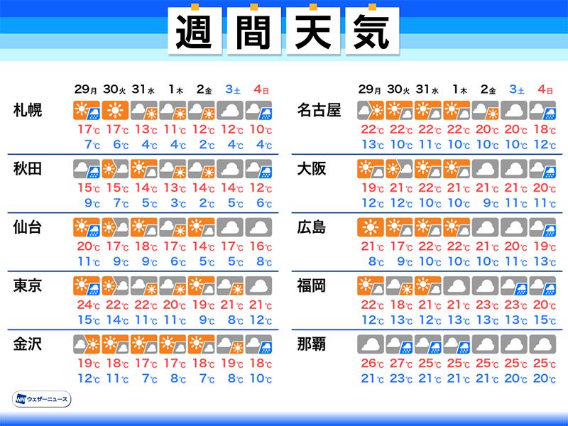 兵庫 県 姫路 市 天気