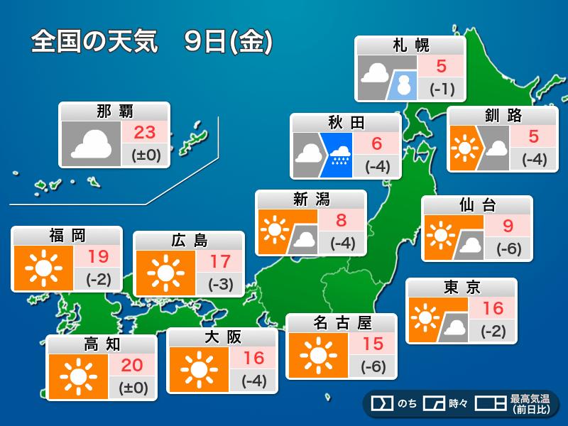 今 の 気温 Yahoo!天気・災害 - 天気予報