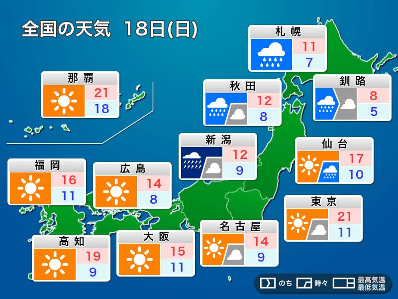 4月18日(日)の天気 北日本や北陸は荒天 関東以西は天気急変に注意 ...