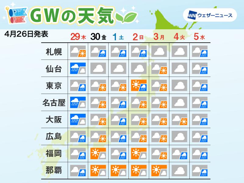 天気 札幌 の 北海道札幌市中央区の天気 マピオン天気予報