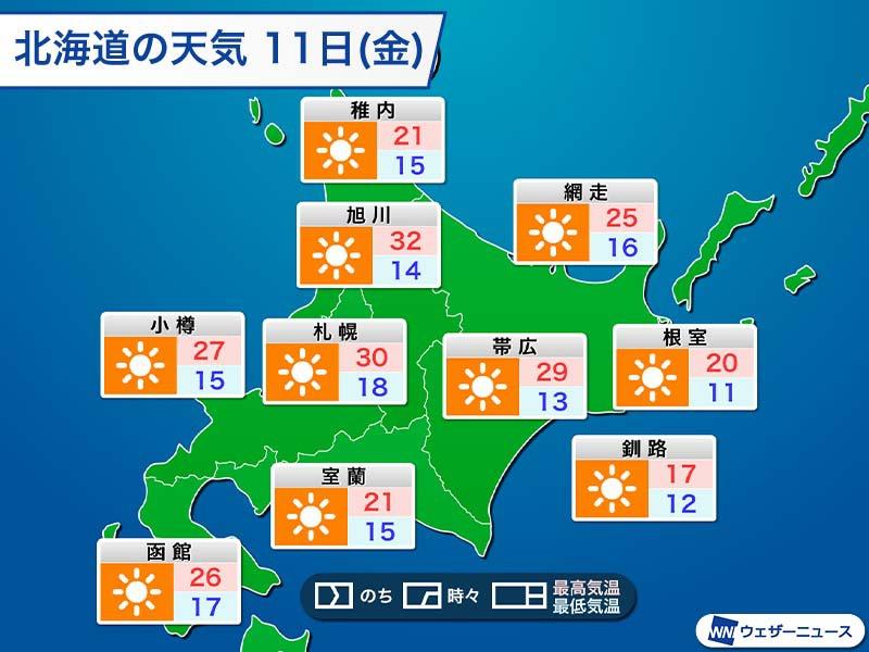 小樽 天気 10 日間