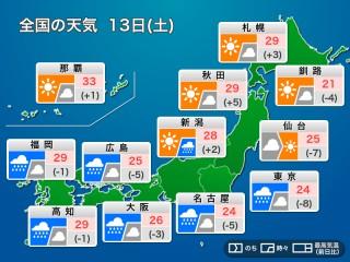 仙台 天気 長期