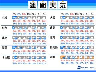 磐田 市 天気 雨雲 レーダー