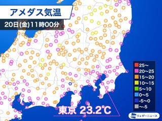 1 三浦 市 時間 天気