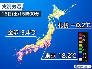 高浜 天気 県 福井