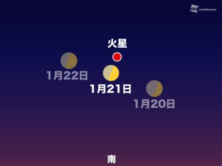 の ごと 三鷹 1 天気 時間 東京
