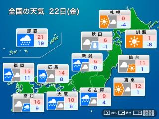 市 の 天気 の 福島 明日
